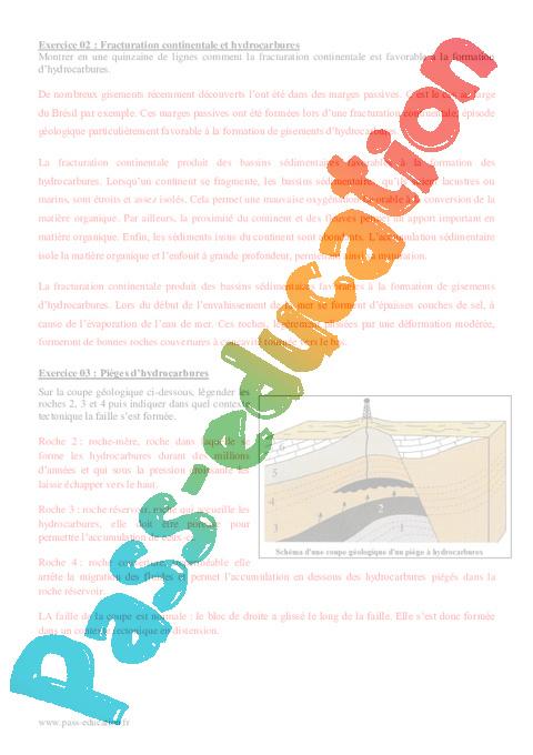 Tectonique des plaques et recherche d'hydrocarbures - Première - Exercices - Pass Education