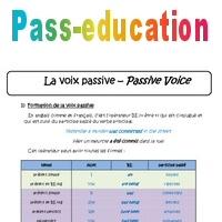 Voix passive - Passive Voice - 3ème - Cours - Pass Education