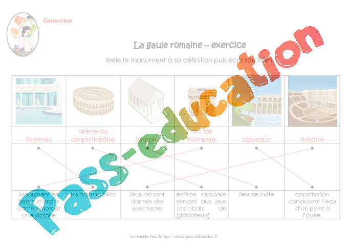 Monuments Gallo Romains Ce2 Cm1 Exercices Pass Education
