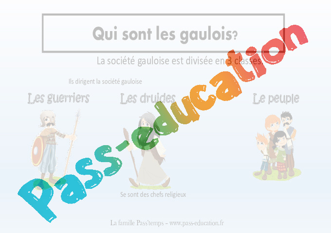 La Famille Pass Temps A L Antiquite Ce2 Cm1 Diaporama Pass