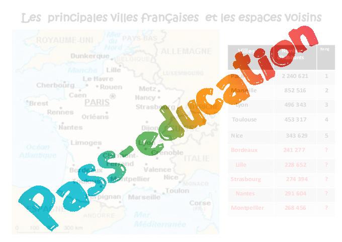 Evaluation Les Grandes Villes De France Ce