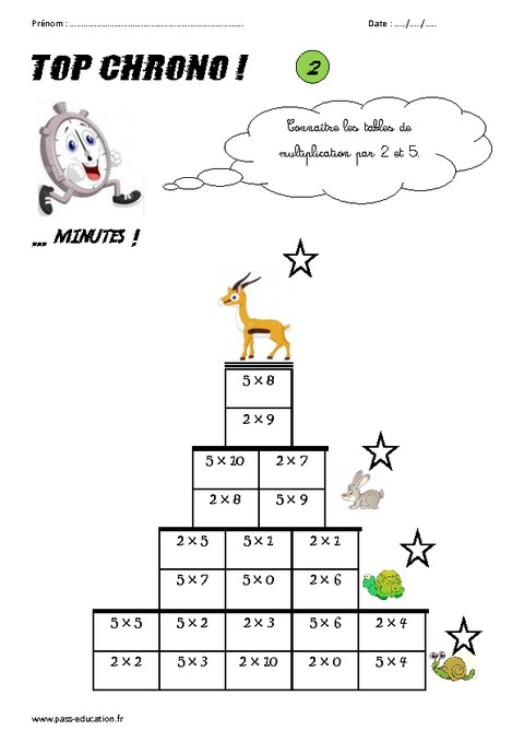 Ce1 calcul mental top chrono rituel pass education for Table de multiplication par 5