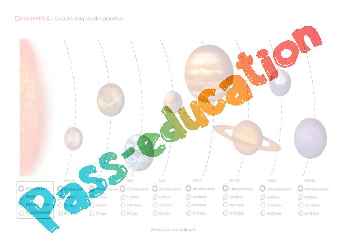 dessin système solaire cm1