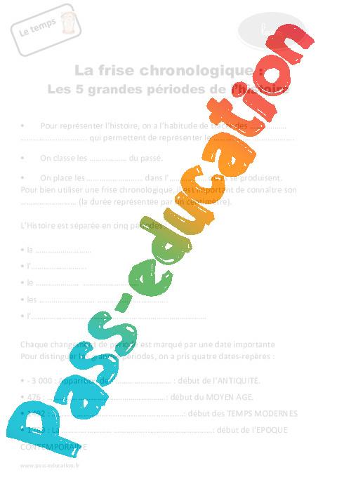 Souvent Frise chronologique - Ce2 - Leçon - Pass Education VK91