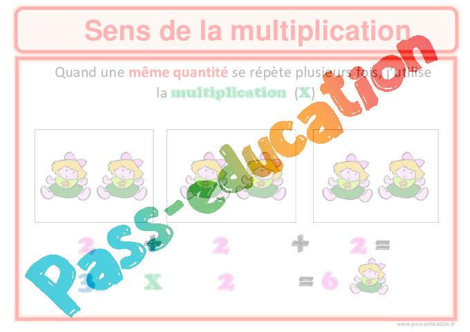 Affiches calcul cycle 2 et 3 pass education - Affiche multiplication ...