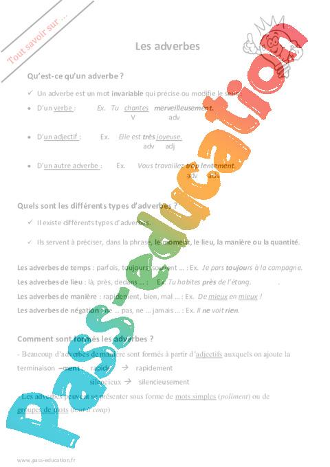 Qu Est Ce Qu Un Adverbe Pass Education