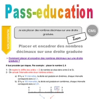 Nombres décimaux sur une droite graduée - CM1 - Leçon - Pass Education