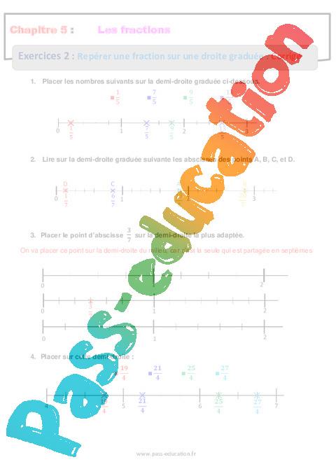 Repérer une fraction sur une droite graduée - 6ème ...