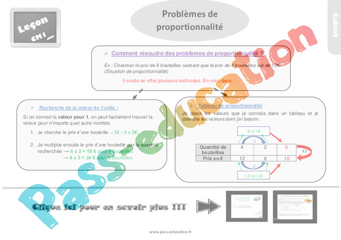 Leçon, trace écrite sur des problèmes de proportionnalité - Cm1 - Pass Education