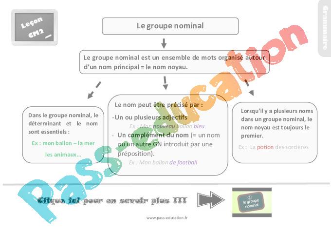 Leçon, trace écrite sur le groupe nominal au Cm2 - Pass ...