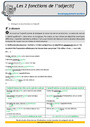 Leçon et exercice : Adjectif Qualificatif : CM2