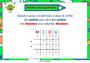 Affichage pour la classe Calculs : CP