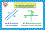 Affichage pour la classe Droites parallèles : CM1