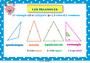 Affichage pour la classe Le triangle : CM2