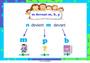 Affichage pour la classe M devant m, b, p : CM2