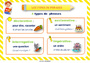 Affichage pour la classe Types de phrases : CE1