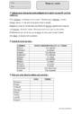 Leçon et exercice : Autres fiches - Orthographe : CM2