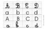Leçon Alphabets : CP