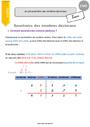 Leçon Calculs : CM2
