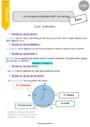 Leçon Cercle et disque : CM2