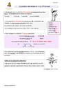 Leçon Conjugaison : CM2