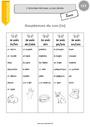 Leçon Ecrire les sons difficiles : CE2