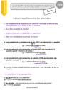 Leçon Grammaire : CM2