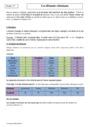 Cours Les éléments chimiques : Seconde - 2nde