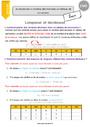 Leçon Longueur cm, m, km : CM2