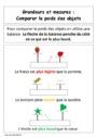Leçon Masse g, kg : CP