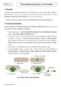 Cours Perturbation du génome et cancérisation : Première