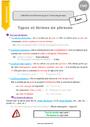 Leçon Phrase / Types de phrase : CM2