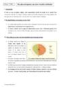 Cours Représentation visuelle : Première ES L - 1ère ES L