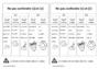 Leçon s / z - Son complexe, confusion : CP