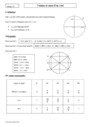 Cours Trigonométrie : Seconde - 2nde