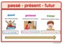 Leçon et exercice : Conjugaison : CP