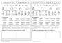 Leçon et exercice : ein/ien - Son complexe, confusion : CP
