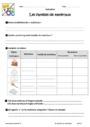 Evaluation Familles de matériaux : 6ème