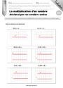 Evaluation Multiplication : CM2