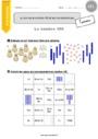 Exercice Les nombres entiers : CE1