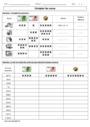 Exercice Monnaie et prix euros : CE2