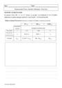 Exercice Réaction chimique et dosage : Première