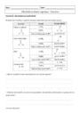 Exercice Sélectivité en chimie organique : Terminale
