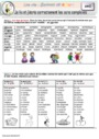 Leçon et exercice : Gammes de lecture : CM1