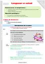 Leçon et exercice : Longueur cm, m, km : CM2