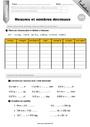 Leçon et exercice : Nombres décimaux : CM1