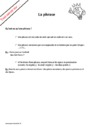 Leçon et exercice : Phrase / Types de phrase : CP
