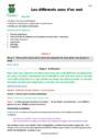 Leçon et exercice : Polysémie : CM1