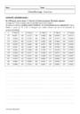 Cours et exercice : Probabilités : Première ES L - 1ère ES L