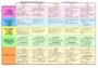 Séquence - Fiche de préparation Gestion de la classe : PS - Petite Section